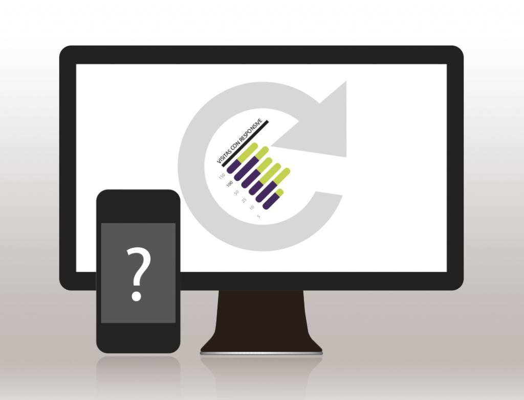Google penaliza webs sin responsive